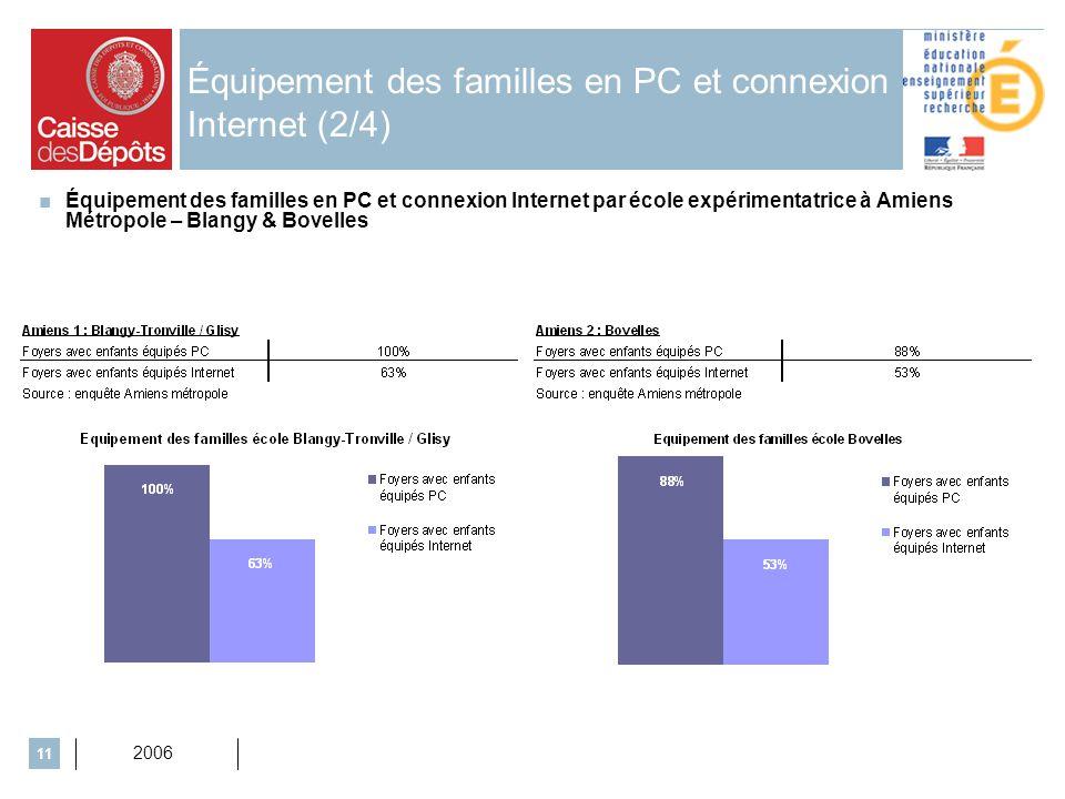 2006 11 Équipement des familles en PC et connexion Internet (2/4) Équipement des familles en PC et connexion Internet par école expérimentatrice à Amiens Métropole – Blangy & Bovelles