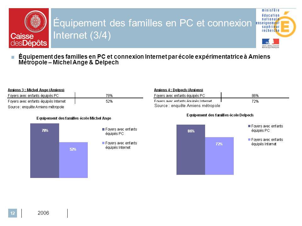 2006 12 Équipement des familles en PC et connexion Internet (3/4) Équipement des familles en PC et connexion Internet par école expérimentatrice à Amiens Métropole – Michel Ange & Delpech