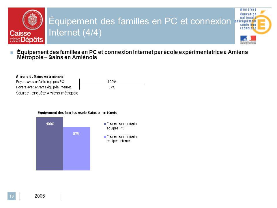 2006 13 Équipement des familles en PC et connexion Internet (4/4) Équipement des familles en PC et connexion Internet par école expérimentatrice à Amiens Métropole – Sains en Amiénois