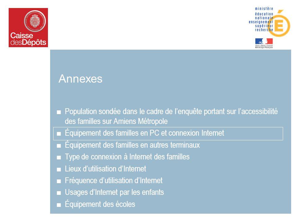 2006 10 Équipement des familles en PC et connexion Internet (1/4) Équipement des familles en PC et connexion Internet