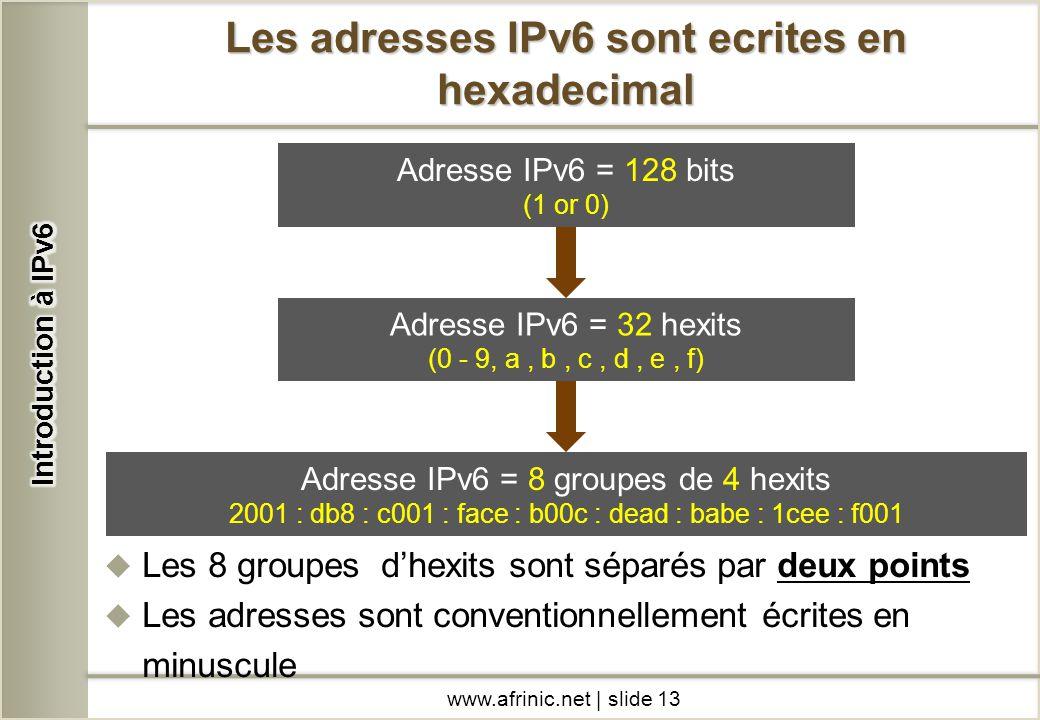 Les 8 groupes dhexits sont séparés par deux points Les adresses sont conventionnellement écrites en minuscule Les adresses IPv6 sont ecrites en hexade