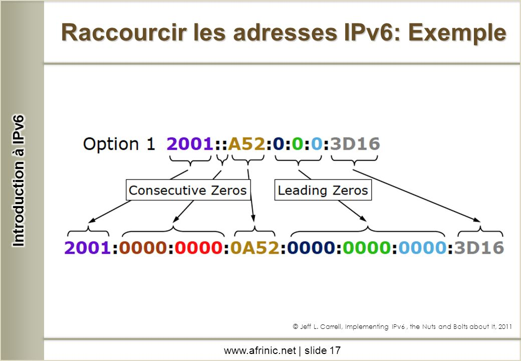 Raccourcir les adresses IPv6: Exemple www.afrinic.net | slide 17 © Jeff L. Carrell, Implementing IPv6, the Nuts and Bolts about It, 2011