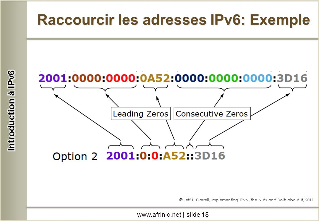 Raccourcir les adresses IPv6: Exemple www.afrinic.net | slide 18 © Jeff L. Carrell, Implementing IPv6, the Nuts and Bolts about It, 2011