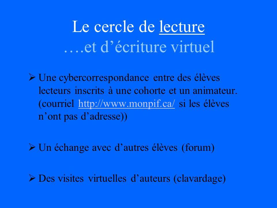 Le cercle de lecture ….et décriture virtuel Une cybercorrespondance entre des élèves lecteurs inscrits à une cohorte et un animateur.