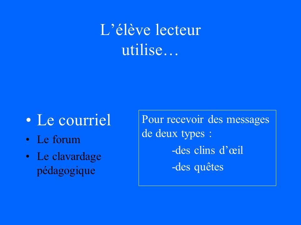 Lélève lecteur utilise… Le courriel Le forum Le clavardage pédagogique Pour recevoir des messages de deux types : -des clins dœil -des quêtes