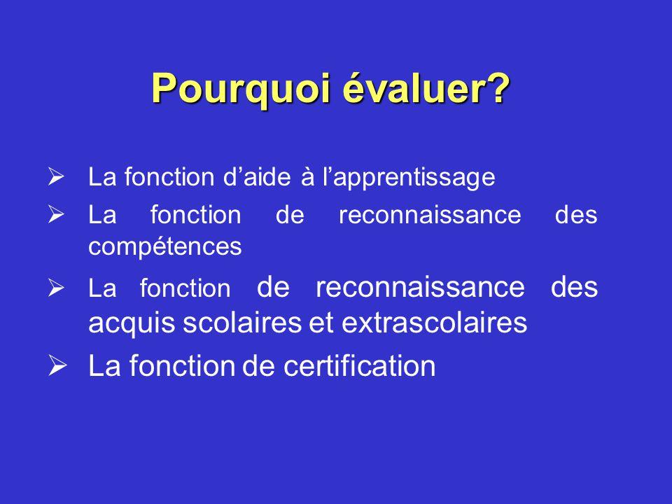 La démarche dévaluation des apprentissages de lélève comporte les étapes suivantes : Évaluer? (2) la planification la prise dinformation linterprétati