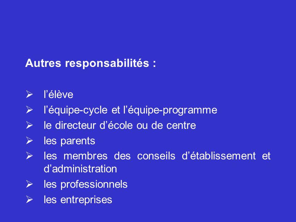 Quelles sont les responsabilités en matière dévaluation? Responsabilités prévues dans le contexte de la Loi : lenseignant de lécole ou du centre le di