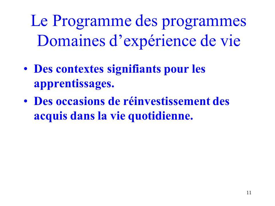 11 Le Programme des programmes Domaines dexpérience de vie Des contextes signifiants pour les apprentissages.