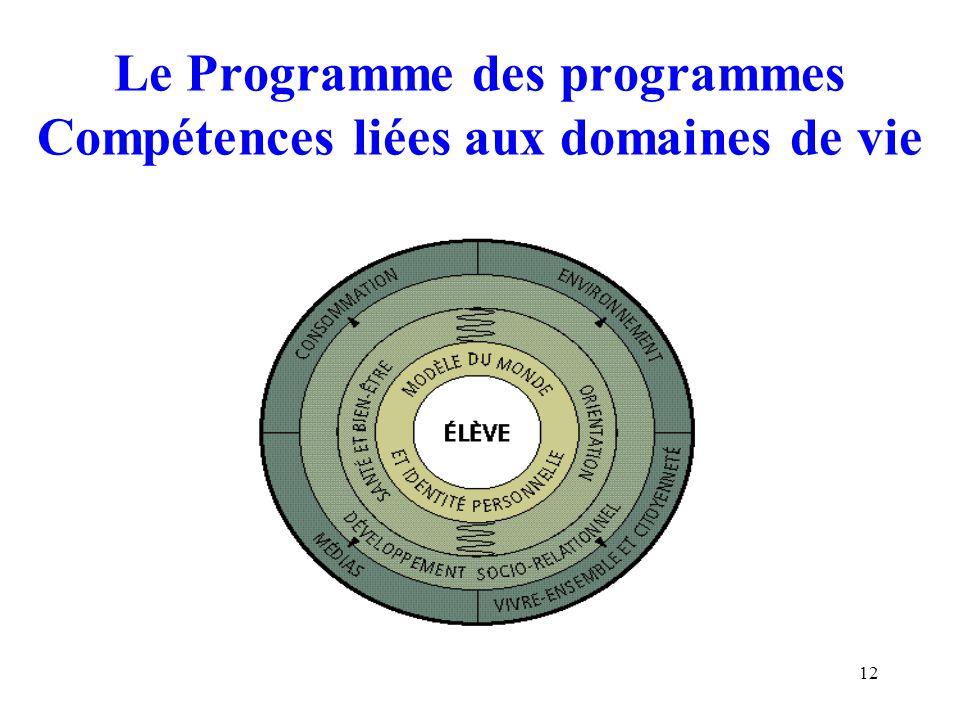 12 Le Programme des programmes Compétences liées aux domaines de vie
