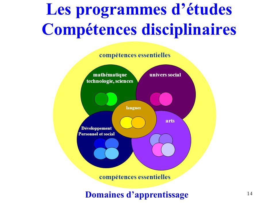 14 compétences essentielles Les programmes détudes Compétences disciplinaires Domaines dapprentissage mathématique technologie, sciences Développement Personnel et social univers socialarts langues