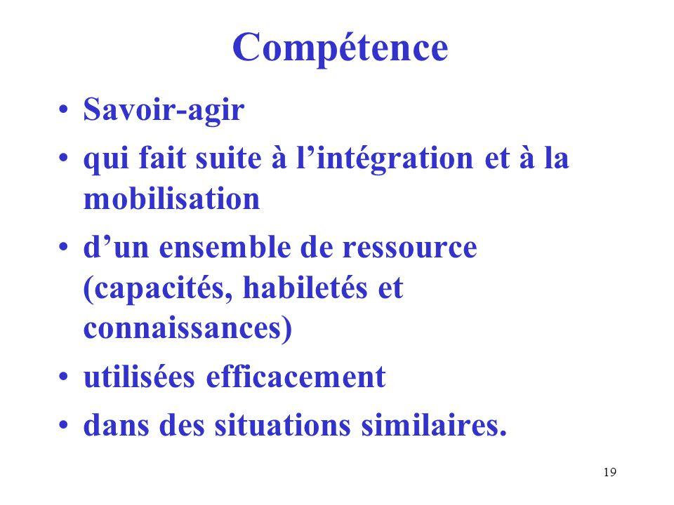 19 Compétence Savoir-agir qui fait suite à lintégration et à la mobilisation dun ensemble de ressource (capacités, habiletés et connaissances) utilisées efficacement dans des situations similaires.