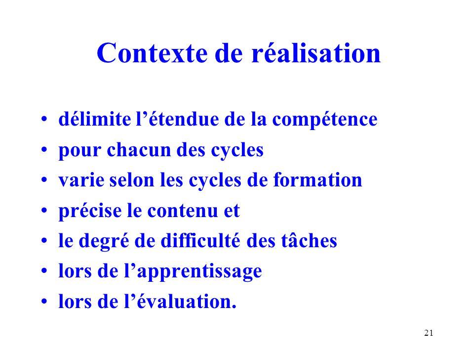 21 Contexte de réalisation délimite létendue de la compétence pour chacun des cycles varie selon les cycles de formation précise le contenu et le degré de difficulté des tâches lors de lapprentissage lors de lévaluation.