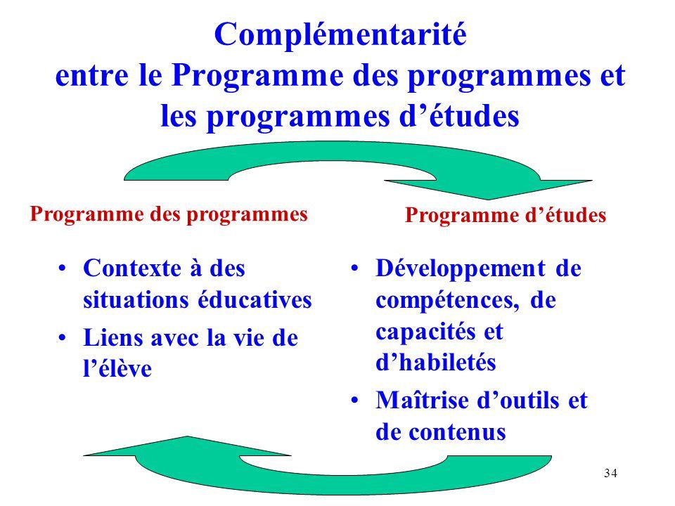 34 Complémentarité entre le Programme des programmes et les programmes détudes Contexte à des situations éducatives Liens avec la vie de lélève Développement de compétences, de capacités et dhabiletés Maîtrise doutils et de contenus Programme détudes Programme des programmes