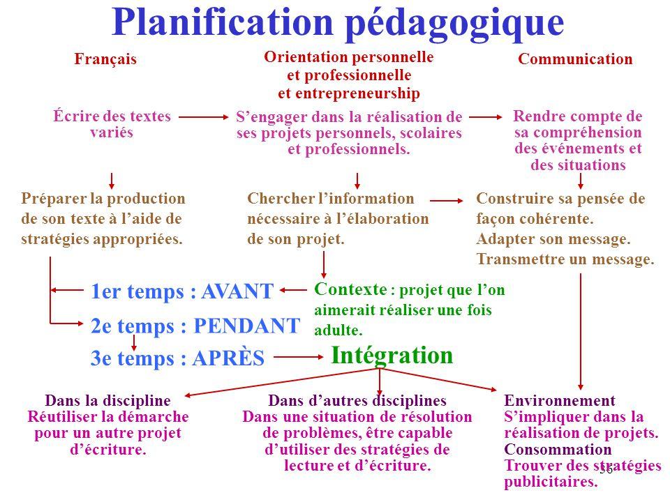 36 Planification pédagogique Français Orientation personnelle et professionnelle et entrepreneurship Préparer la production de son texte à laide de stratégies appropriées.