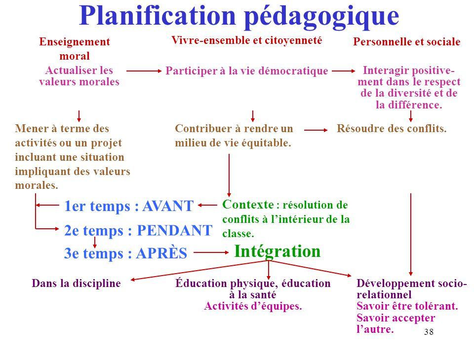 38 Planification pédagogique Enseignement moral Vivre-ensemble et citoyenneté Mener à terme des activités ou un projet incluant une situation impliquant des valeurs morales.