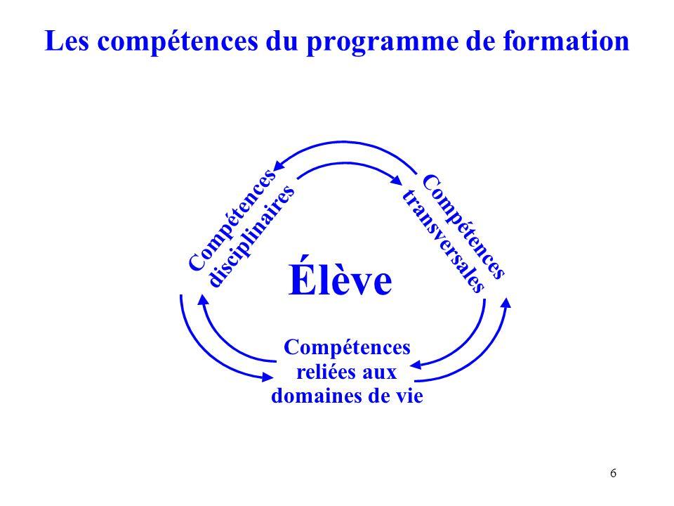 6 Les compétences du programme de formation Élève Compétences disciplinaires Compétences transversales Compétences reliées aux domaines de vie