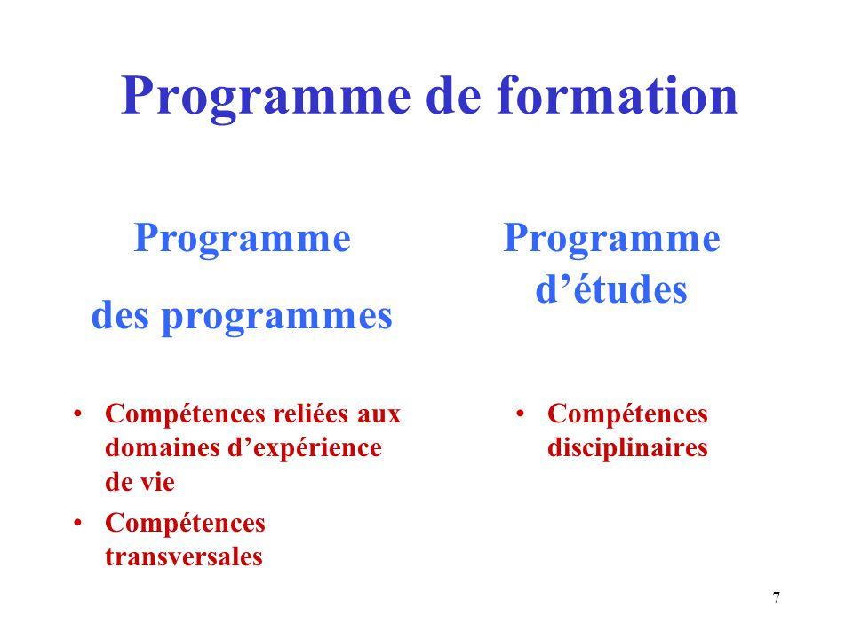 7 Programme de formation Programme des programmes Programme détudes Compétences disciplinaires Compétences reliées aux domaines dexpérience de vie Compétences transversales