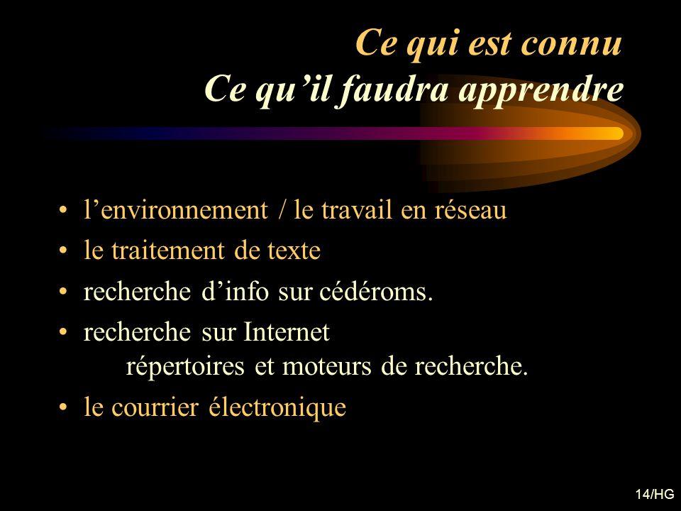 14/HG Ce qui est connu Ce quil faudra apprendre lenvironnement / le travail en réseau le traitement de texte recherche dinfo sur cédéroms. recherche s