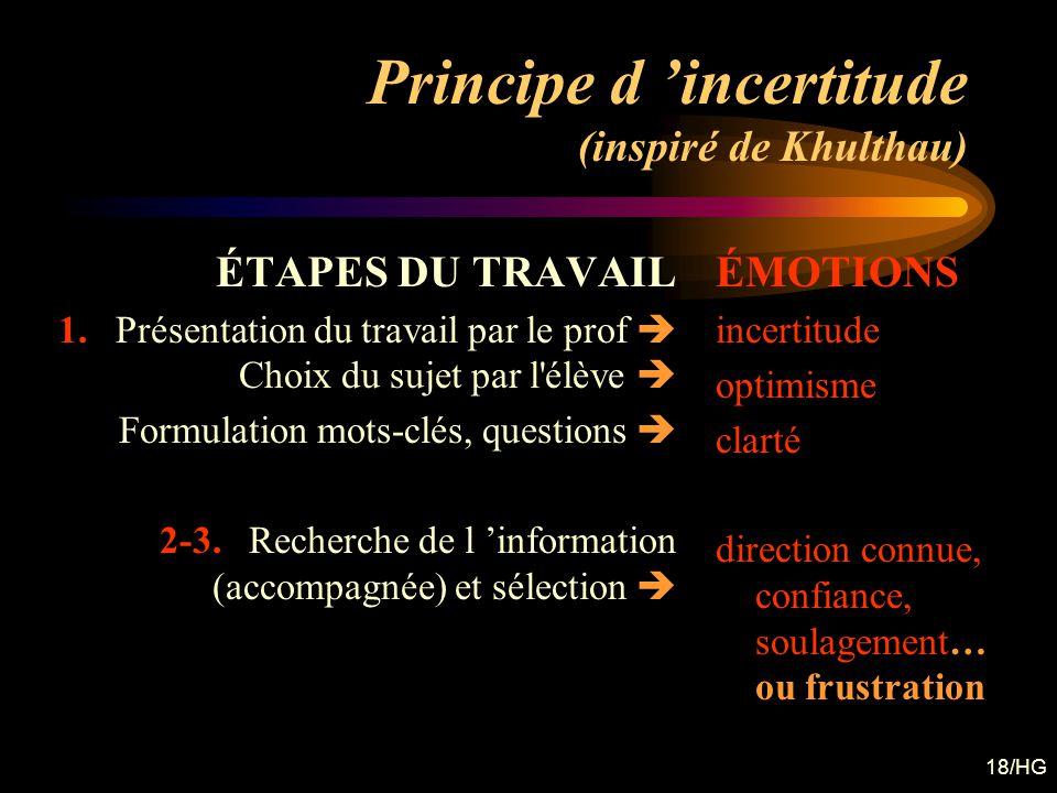 18/HG Principe d incertitude (inspiré de Khulthau) ÉTAPES DU TRAVAIL 1. Présentation du travail par le prof Choix du sujet par l'élève Formulation mot