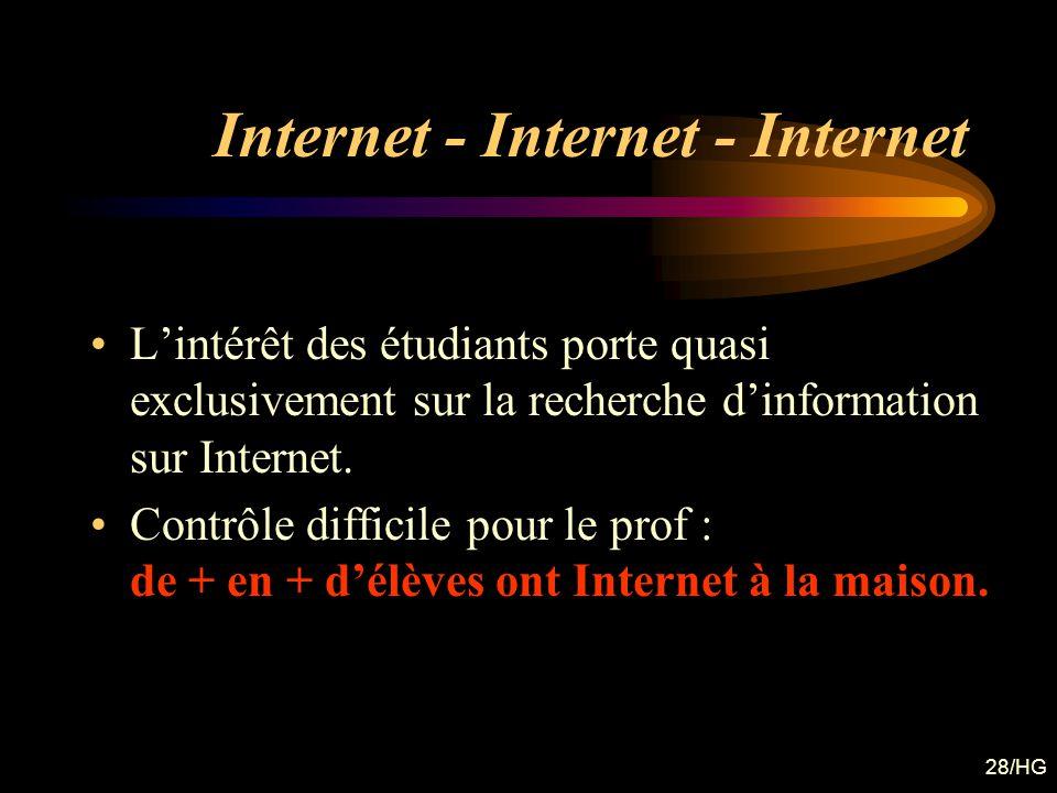 28/HG Internet - Internet - Internet Lintérêt des étudiants porte quasi exclusivement sur la recherche dinformation sur Internet. Contrôle difficile p