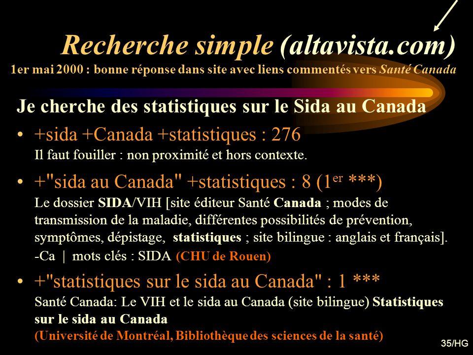35/HG Recherche simple (altavista.com) 1er mai 2000 : bonne réponse dans site avec liens commentés vers Santé Canada Je cherche des statistiques sur l