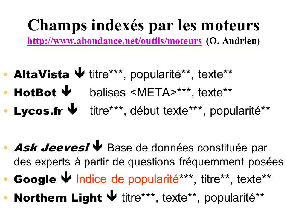 Champs indexés par les moteurs http://www.abondance.net/outils/moteurs (O. Andrieu) http://www.abondance.net/outils/moteurs AltaVista titre***, popula