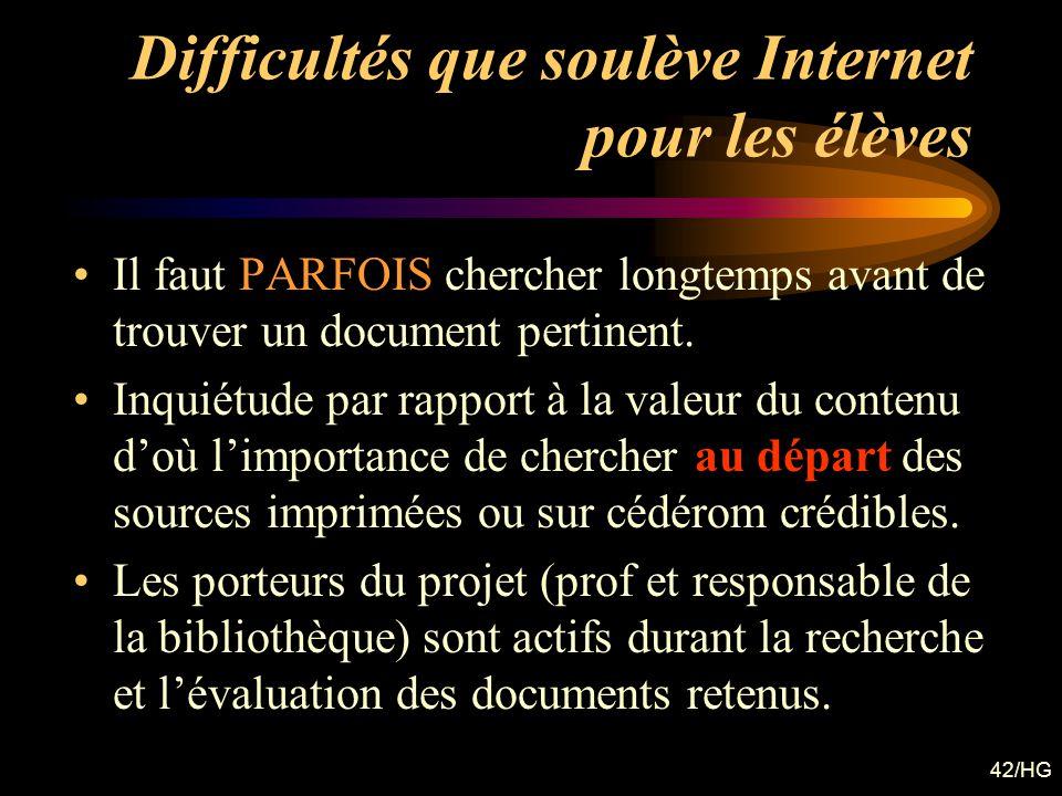 42/HG Difficultés que soulève Internet pour les élèves Il faut PARFOIS chercher longtemps avant de trouver un document pertinent. Inquiétude par rappo