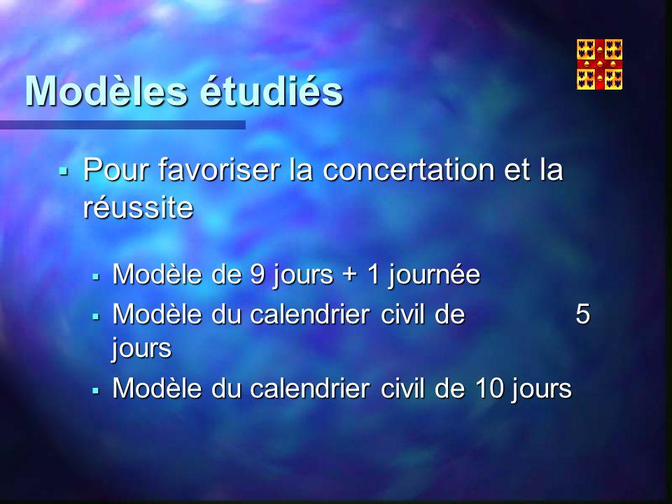 Modèles étudiés Pour favoriser la concertation et la réussite Pour favoriser la concertation et la réussite Modèle de 9 jours + 1 journée Modèle de 9 jours + 1 journée Modèle du calendrier civil de 5 jours Modèle du calendrier civil de 5 jours Modèle du calendrier civil de 10 jours Modèle du calendrier civil de 10 jours