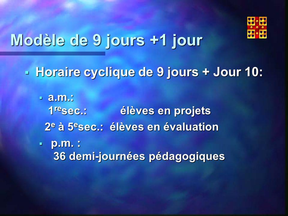 Modèle de 9 jours +1 jour Horaire cyclique de 9 jours + Jour 10: Horaire cyclique de 9 jours + Jour 10: a.m.: 1 re sec.: élèves en projets a.m.: 1 re sec.: élèves en projets 2 e à 5 e sec.: élèves en évaluation 2 e à 5 e sec.: élèves en évaluation p.m.