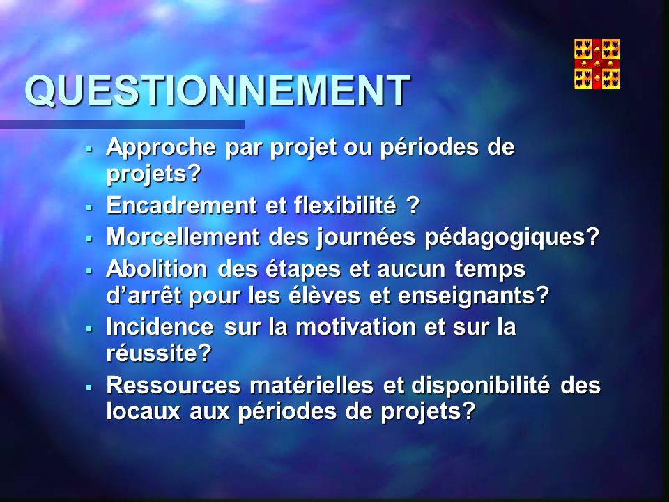 QUESTIONNEMENT Approche par projet ou périodes de projets.