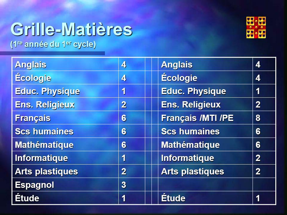 Grille-Matières (1 re année du 1 er cycle) Anglais4Anglais4 Écologie4Écologie4 Educ.