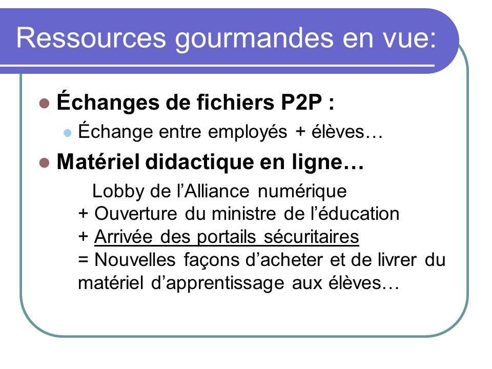 Ressources gourmandes en vue: Échanges de fichiers P2P : Échange entre employés + élèves… Matériel didactique en ligne… Lobby de lAlliance numérique +