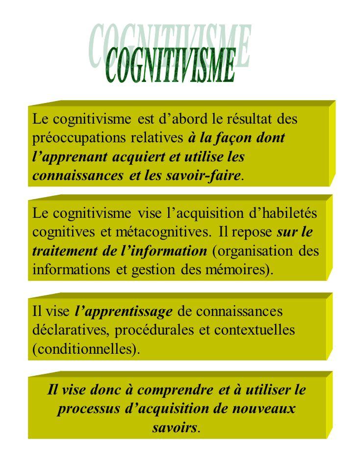 Le cognitivisme est dabord le résultat des préoccupations relatives à la façon dont lapprenant acquiert et utilise les connaissances et les savoir-fai