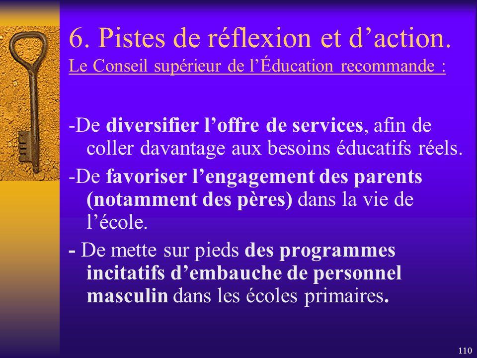 109 6. Pistes de réflexion et daction. Les approches et la pratiques pédagogiques - Il faut que les intervenants adultes aient des messages clairs, qu