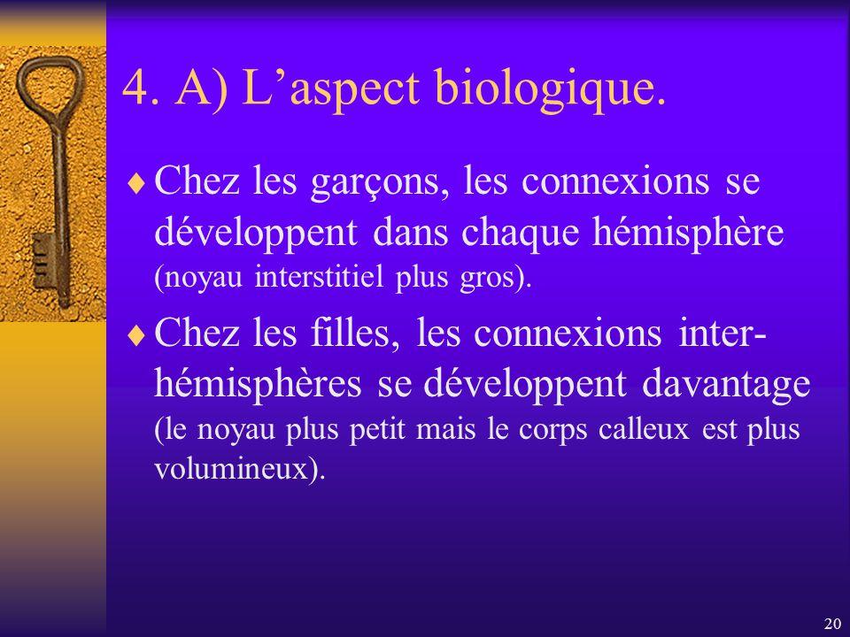 19 4. A) Laspect biologique. Un développement du cerveau différencié. Lhémisphère droit se développe plus rapidement chez les garçons (essentiel aux p