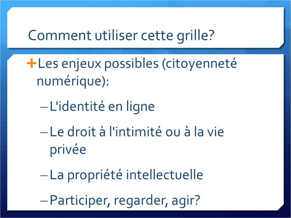 Comment utiliser cette grille? Les enjeux possibles (citoyenneté numérique): – L'identité en ligne – Le droit à l'intimité ou à la vie privée – La pro