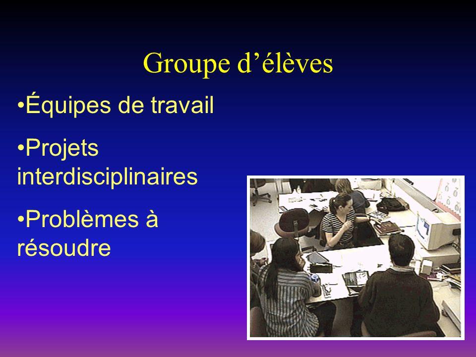 Groupe délèves Équipes de travail Projets interdisciplinaires Problèmes à résoudre
