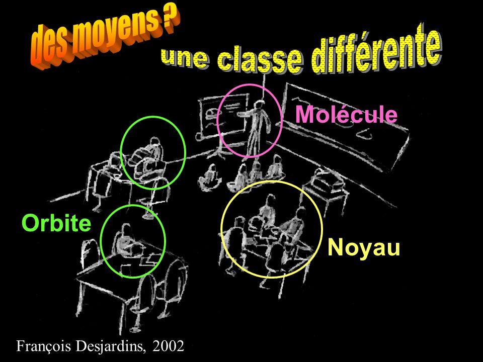 Orbite Noyau Molécule François Desjardins, 2002