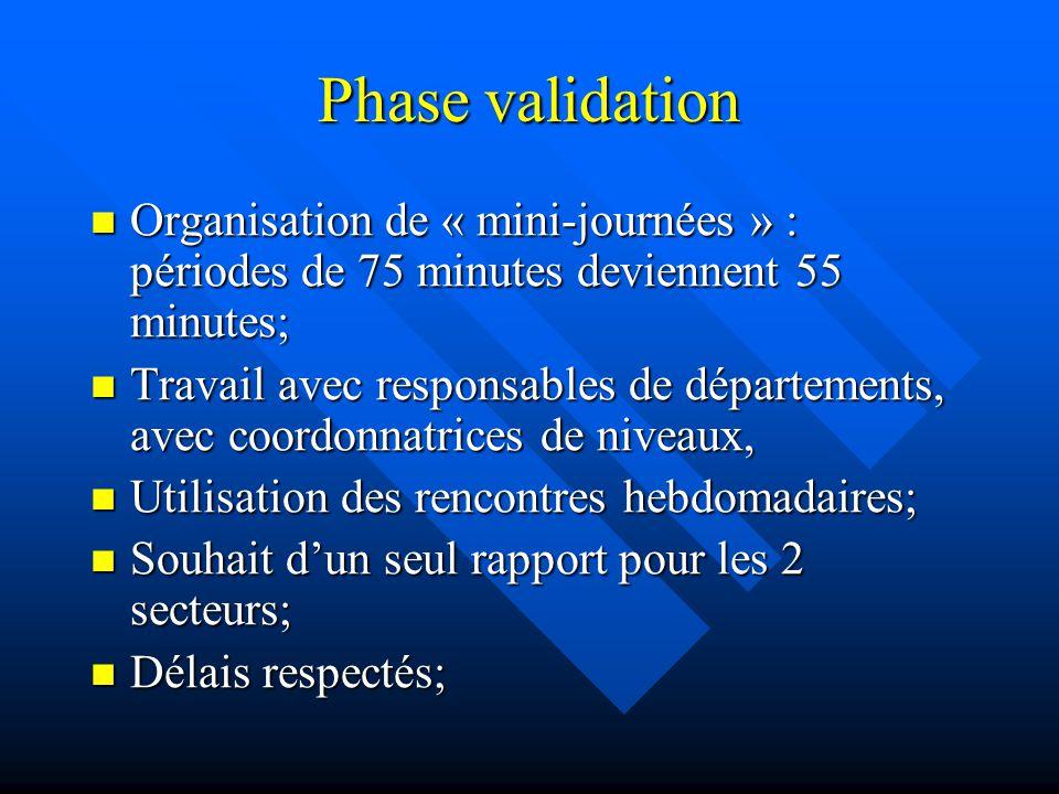 Questionnements Matériel didactique; Matériel didactique; Évaluation; Évaluation; Partage des responsabilités; Partage des responsabilités; Interdisciplinarité planifiée; Interdisciplinarité planifiée; Sciences humaines; Sciences humaines;