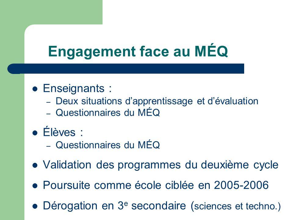 Engagement face au MÉQ Enseignants : – Deux situations dapprentissage et dévaluation – Questionnaires du MÉQ Élèves : – Questionnaires du MÉQ Validati