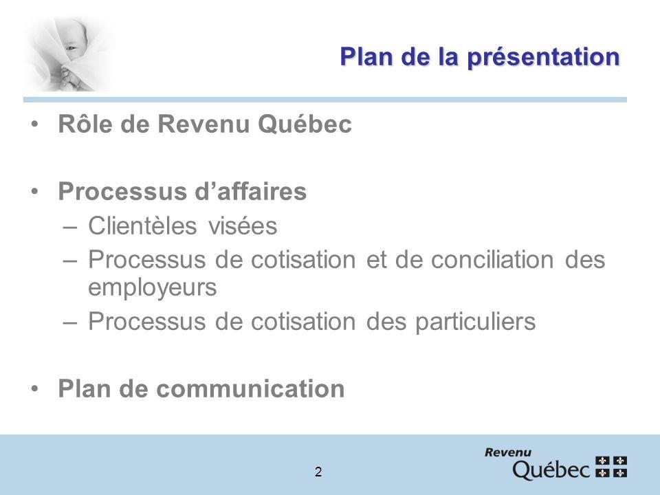 2 Plan de la présentation Rôle de Revenu Québec Processus daffaires –Clientèles visées –Processus de cotisation et de conciliation des employeurs –Processus de cotisation des particuliers Plan de communication