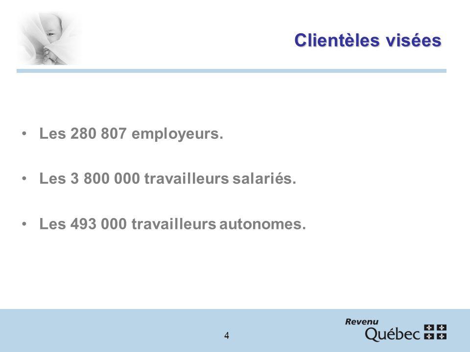 4 Clientèles visées Les 280 807 employeurs. Les 3 800 000 travailleurs salariés.