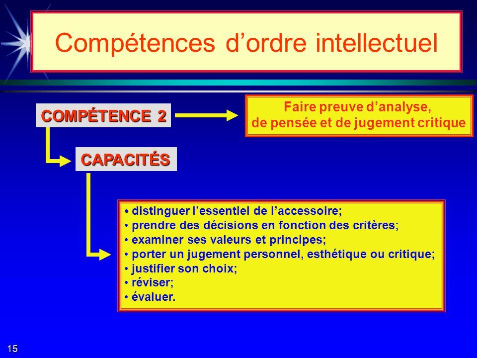 Compétences dordre intellectuel COMPÉTENCE 1 Maîtriser le traitement de linformation CAPACITÉS sapproprier linformation; établir des liens; dégager le sens; analyser, synthétiser; caractériser; valider; choisir; formuler des hypothèses; interpréter des phénomènes, des situations.