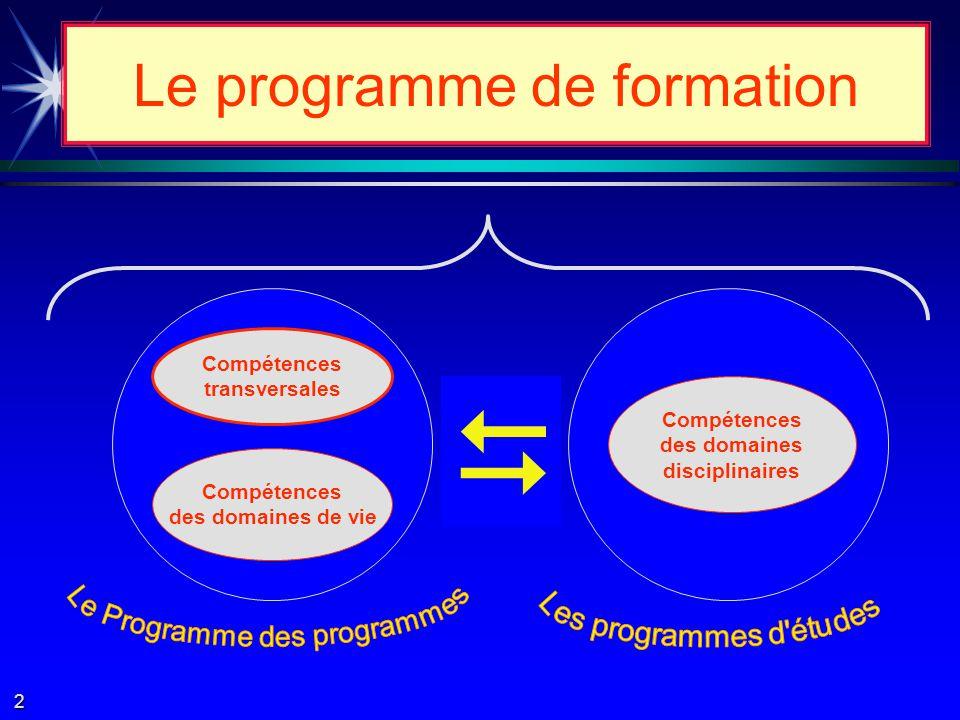 Le programme de formation Atelier # 3 Guy Faucher Mario Godbout Mai 99 Enseigner les matières essentielles 1