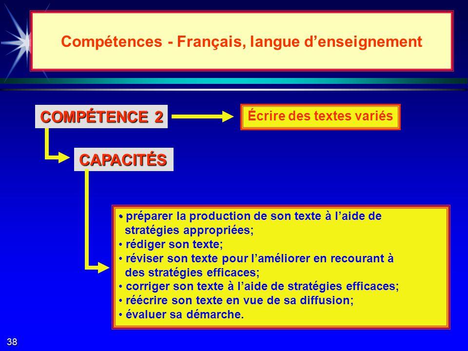 Programme de français 1 er cycle Lire des textes variés Écrire des textes variés Communiquer oralement 37 Témoigner de sa culture