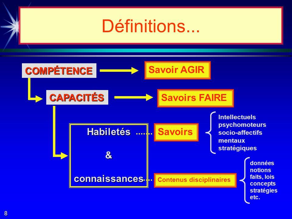 Définitions... COMPÉTENCE CAPACITÉS Habiletés&connaissances 7