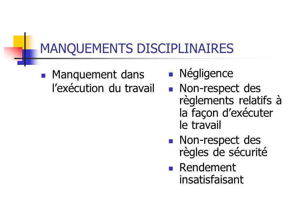 MANQUEMENTS DISCIPLINAIRES Manquement dans lexécution du travail Négligence Non-respect des règlements relatifs à la façon dexécuter le travail Non-respect des règles de sécurité Rendement insatisfaisant