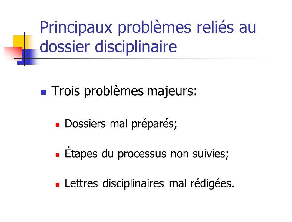Principaux problèmes reliés au dossier disciplinaire Trois problèmes majeurs: Dossiers mal préparés; Étapes du processus non suivies; Lettres disciplinaires mal rédigées.