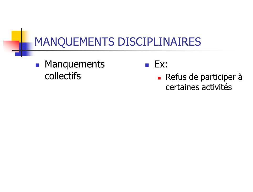 MANQUEMENTS DISCIPLINAIRES Manquements collectifs Ex: Refus de participer à certaines activités