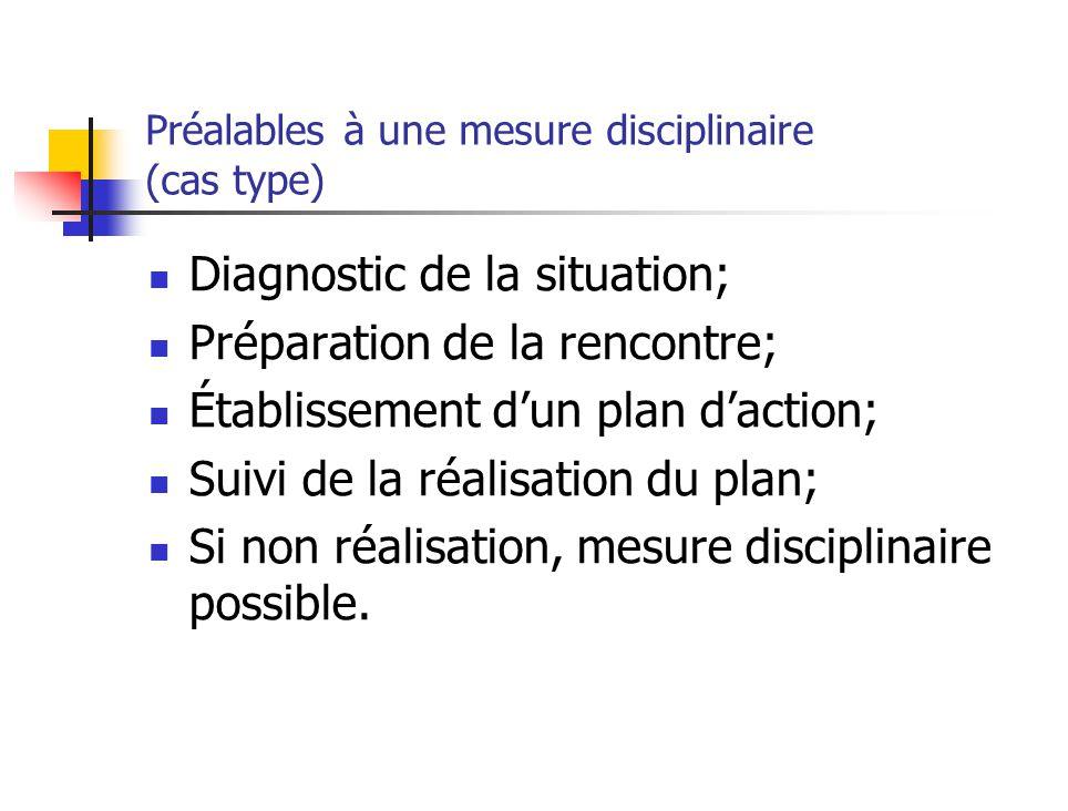 Préalables à une mesure disciplinaire (cas type) Diagnostic de la situation; Préparation de la rencontre; Établissement dun plan daction; Suivi de la réalisation du plan; Si non réalisation, mesure disciplinaire possible.